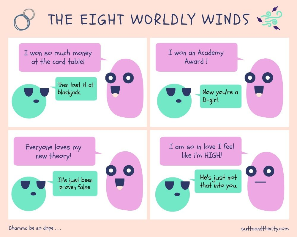 The Eight Worldly Winds
